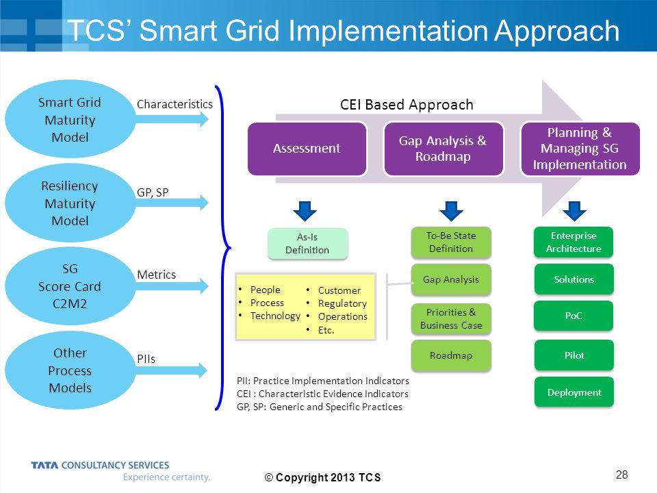 TCS' Smart Grid Implementation Approach