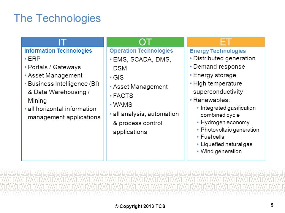 The Technologies IT OT ET ERP Portals / Gateways Asset Management