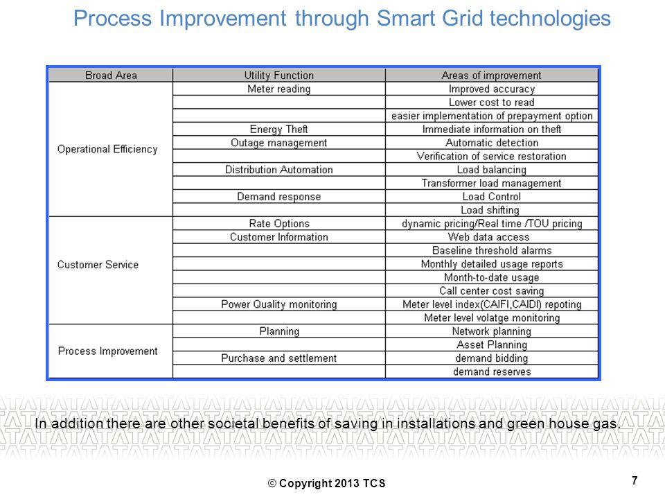 Process Improvement through Smart Grid technologies