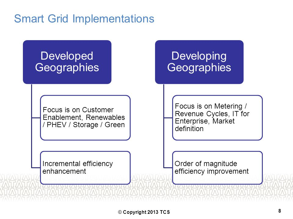 Smart Grid Implementations