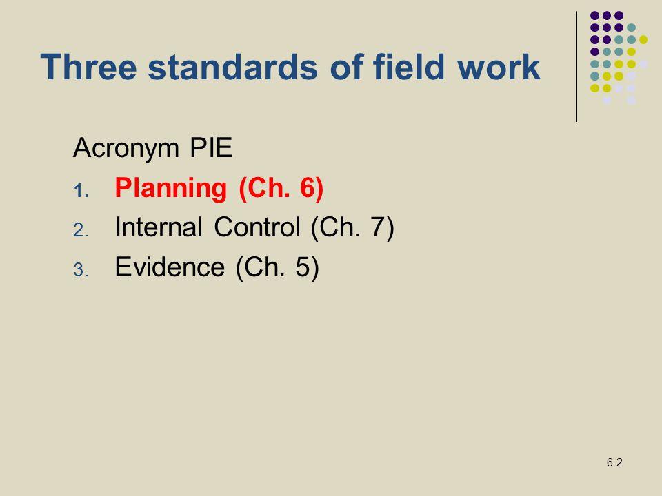 Three standards of field work