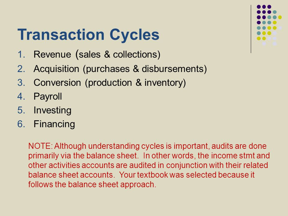 Transaction Cycles Revenue (sales & collections)