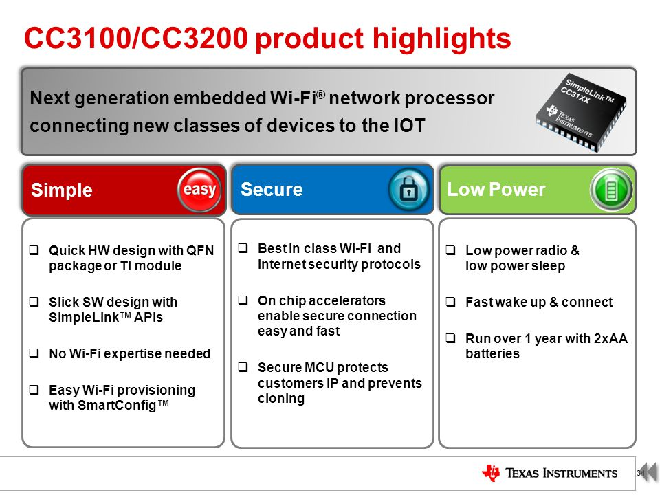 CC3100/CC3200 product highlights