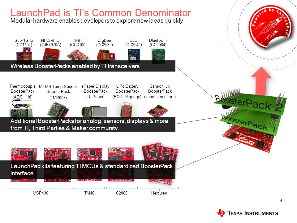 LaunchPad is TI's Common Denominator