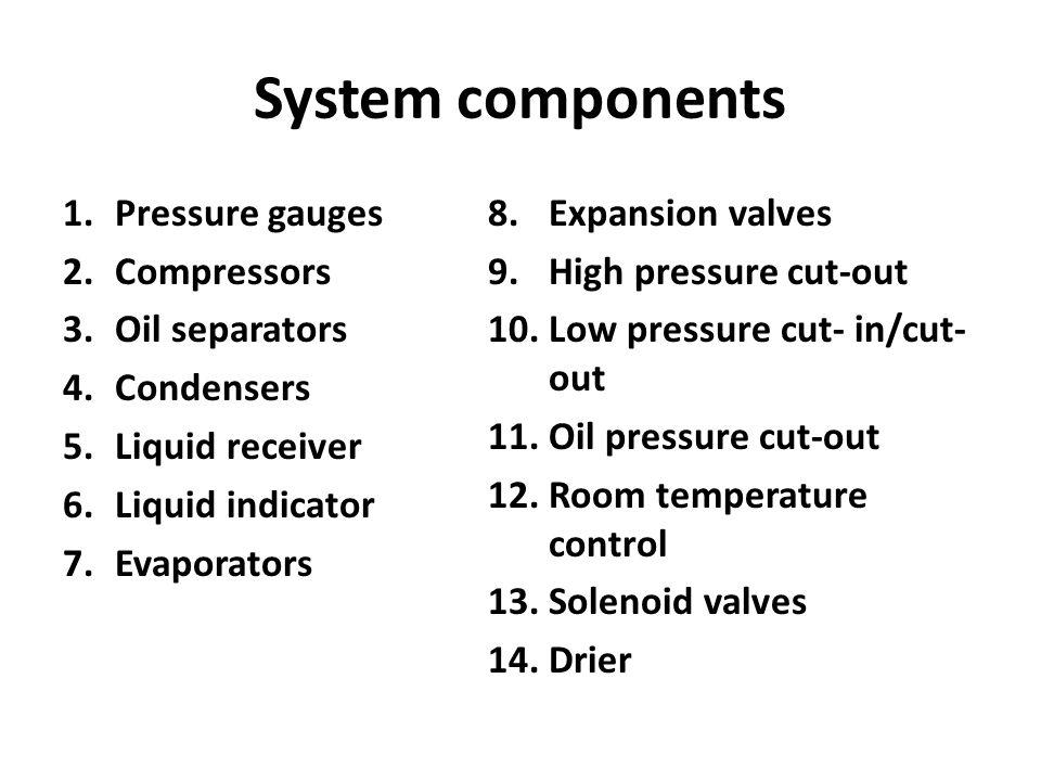 System components Pressure gauges Compressors Oil separators