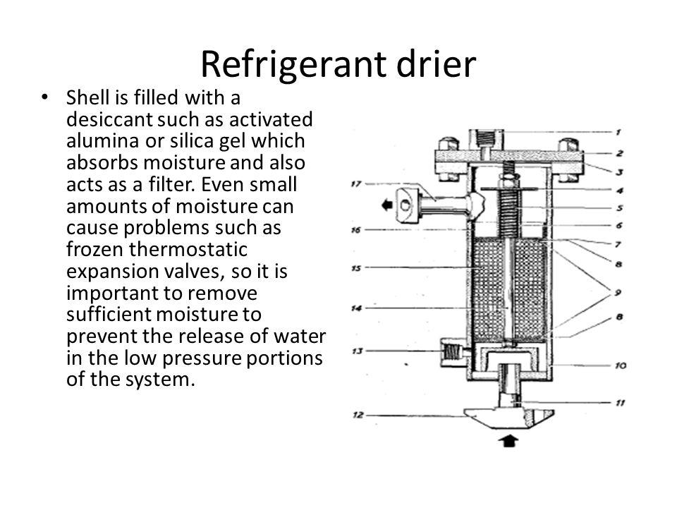 Refrigerant drier