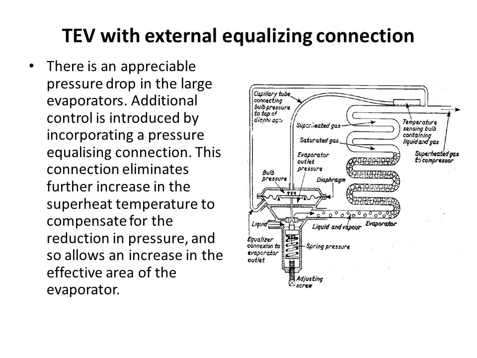 TEV with external equalizing connection
