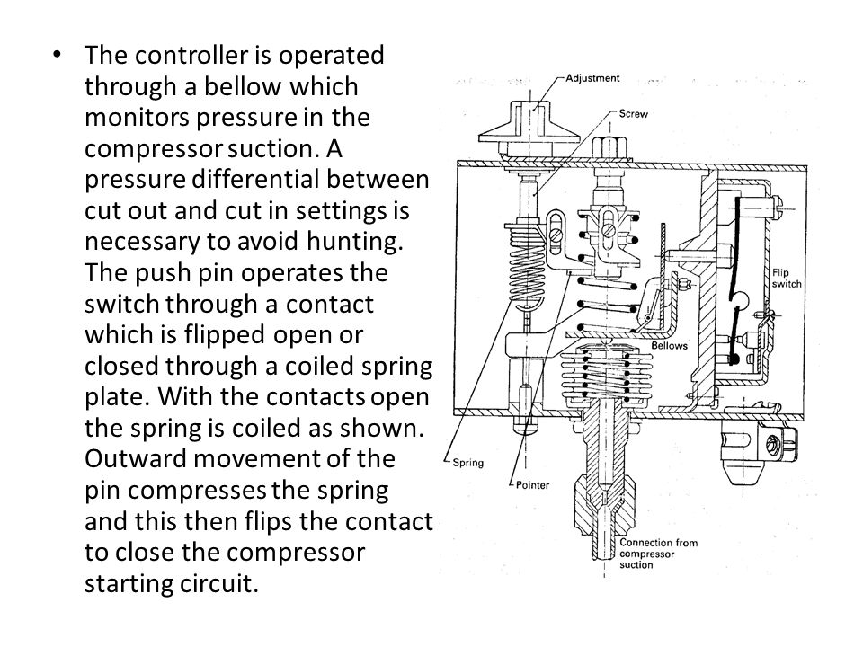 The controller is operated through a bellow which monitors pressure in the compressor suction.