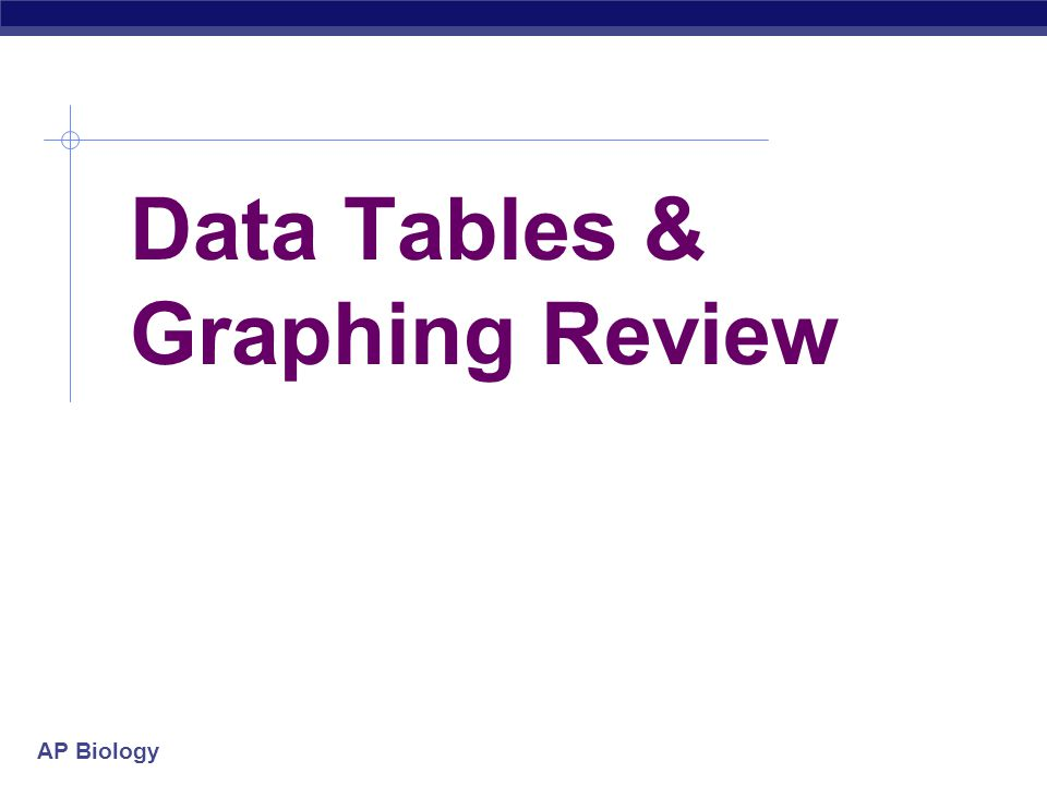 Data Tables & Graphing Review