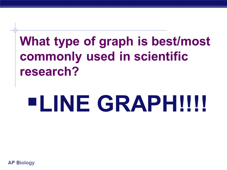 What type of graph is best/most commonly used in scientific research