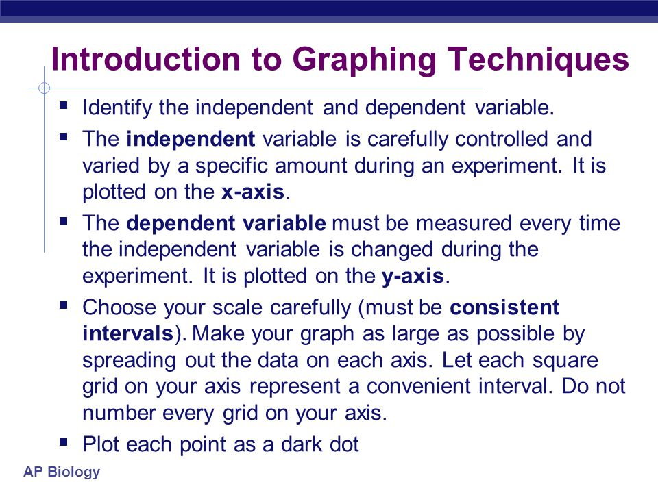 Introduction to Graphing Techniques