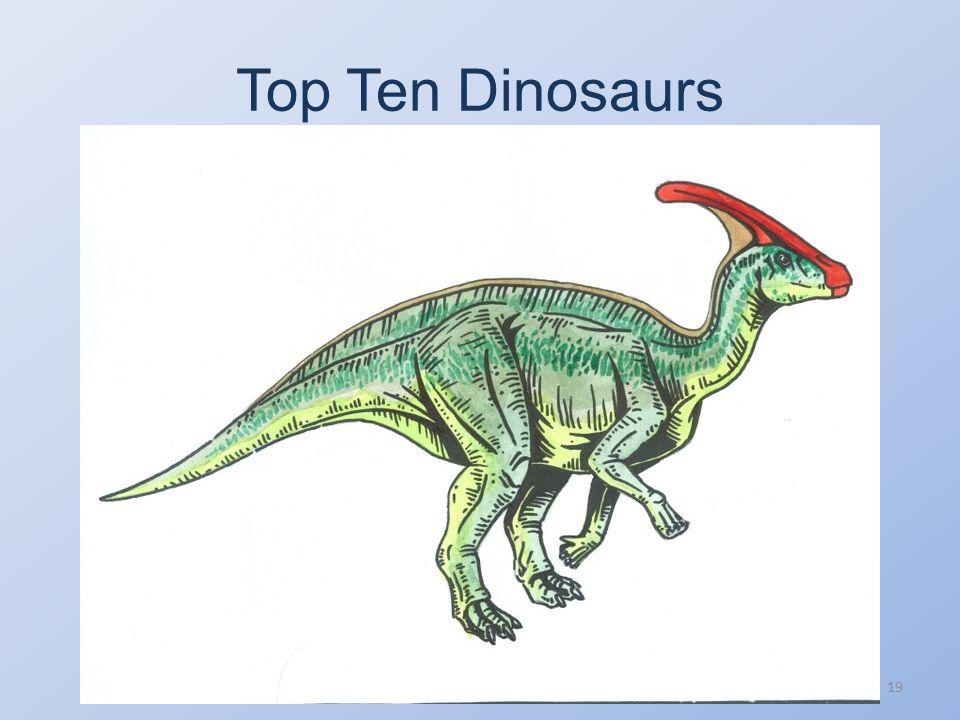 Top Ten Dinosaurs