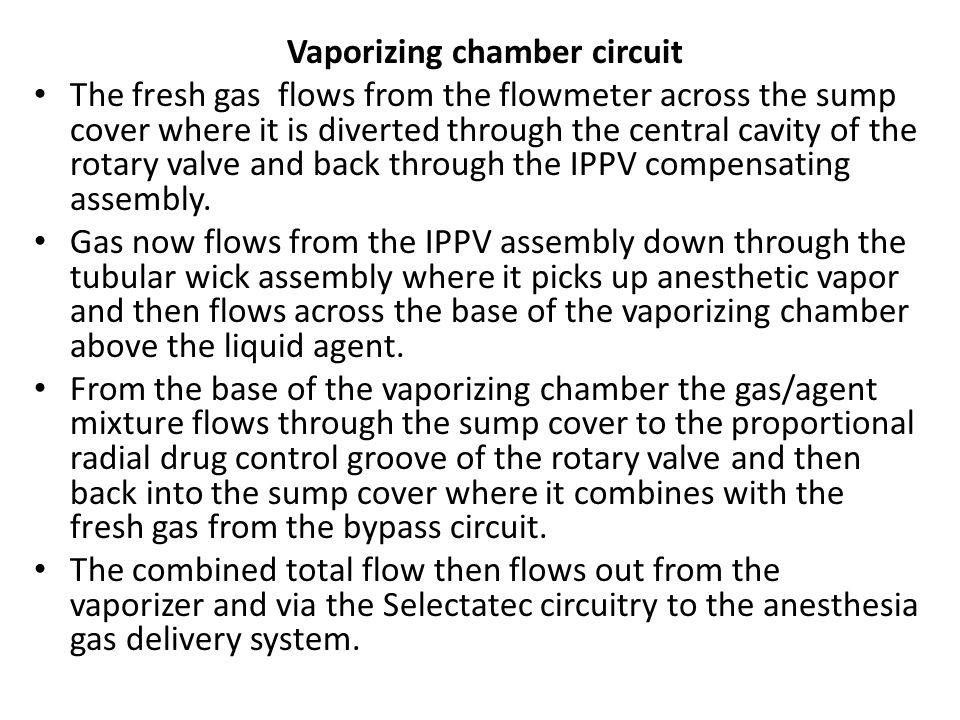 Vaporizing chamber circuit