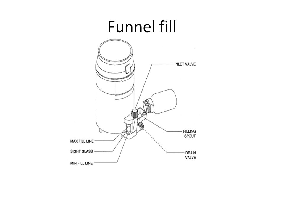 Funnel fill