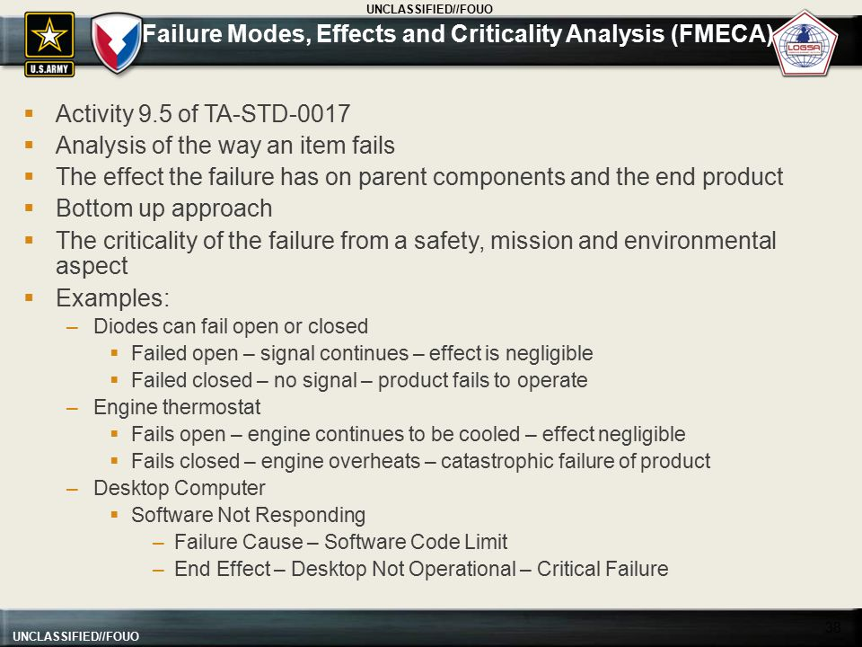 failure mode effect and criticality analysis Failure mode, effects and criticality necessary to apportion modal failure rates in the criticality analysis system reliability center • 201.