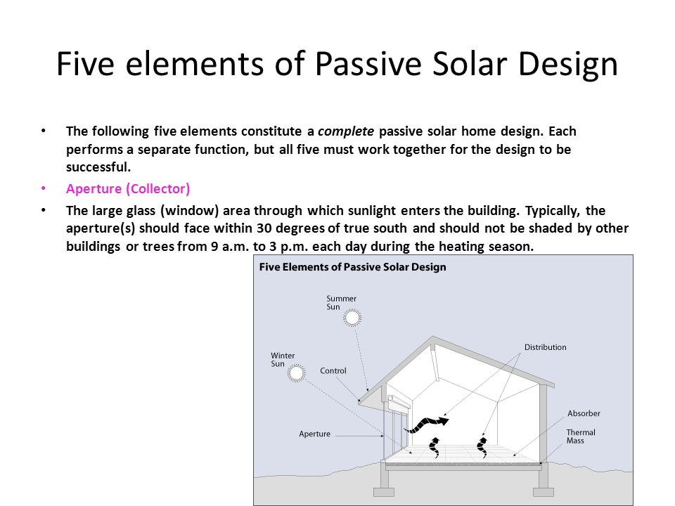 Five elements of Passive Solar Design