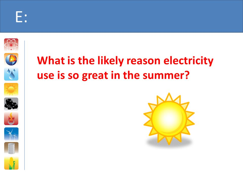 E: What is the likely reason electricity use is so great in the summer