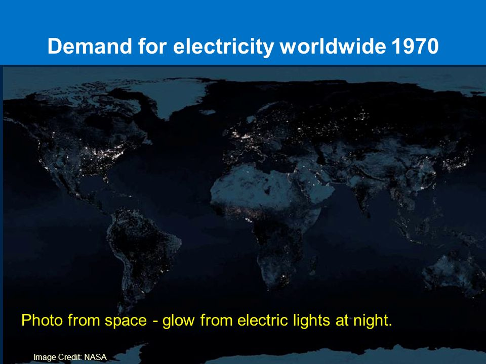 Demand for electricity worldwide 1970