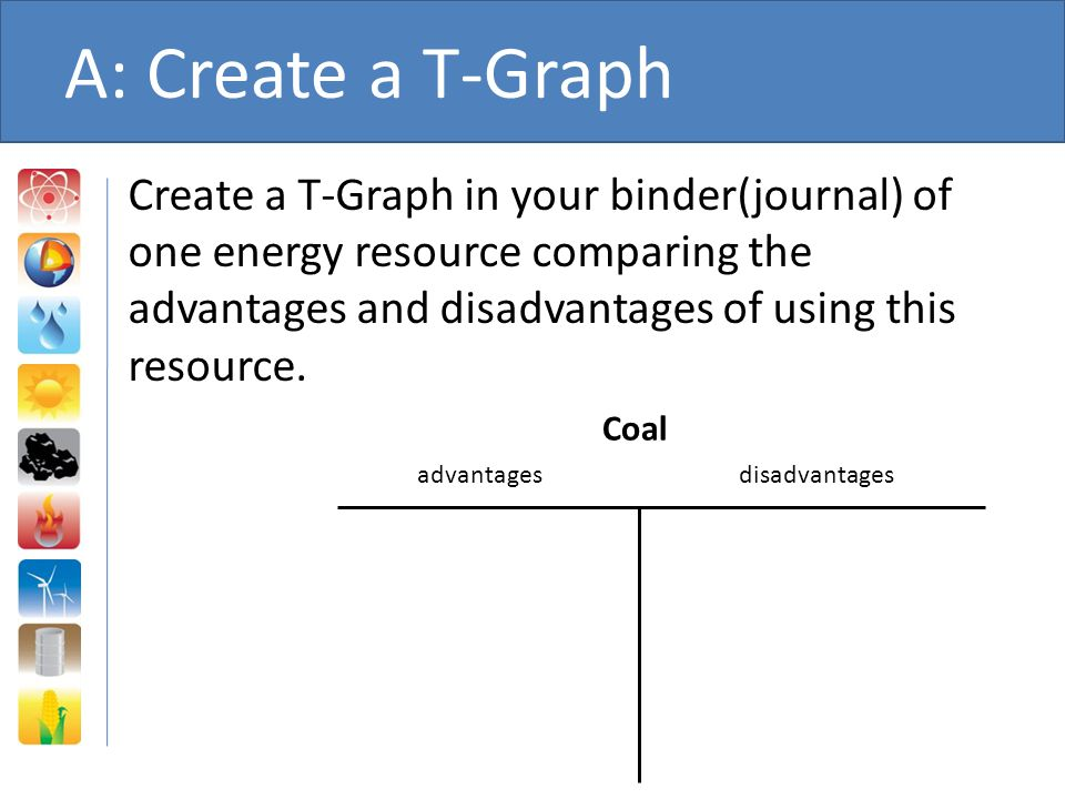 A: Create a T-Graph Create a T-Graph in your binder(journal) of
