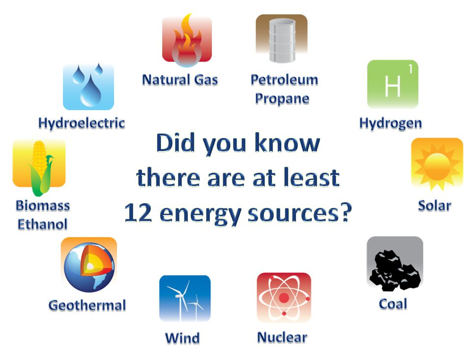 Did you know there are at least 12 energy sources