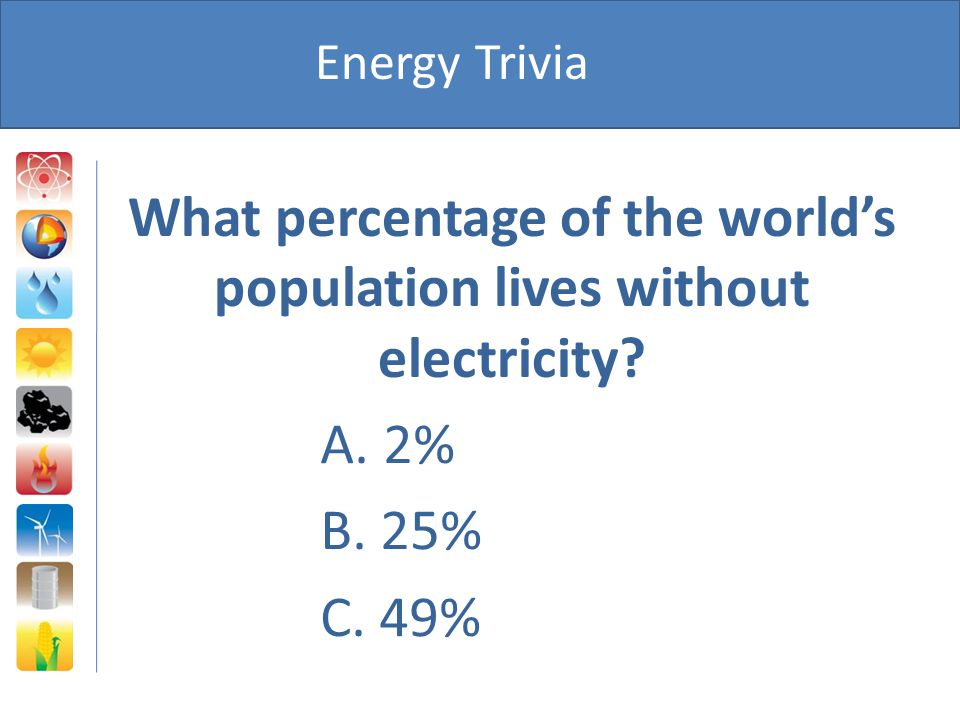 What percentage of the world's population lives without electricity