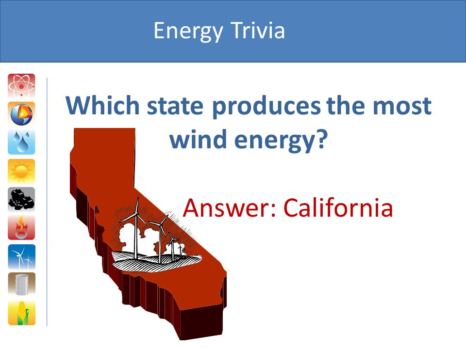 Which state produces the most wind energy