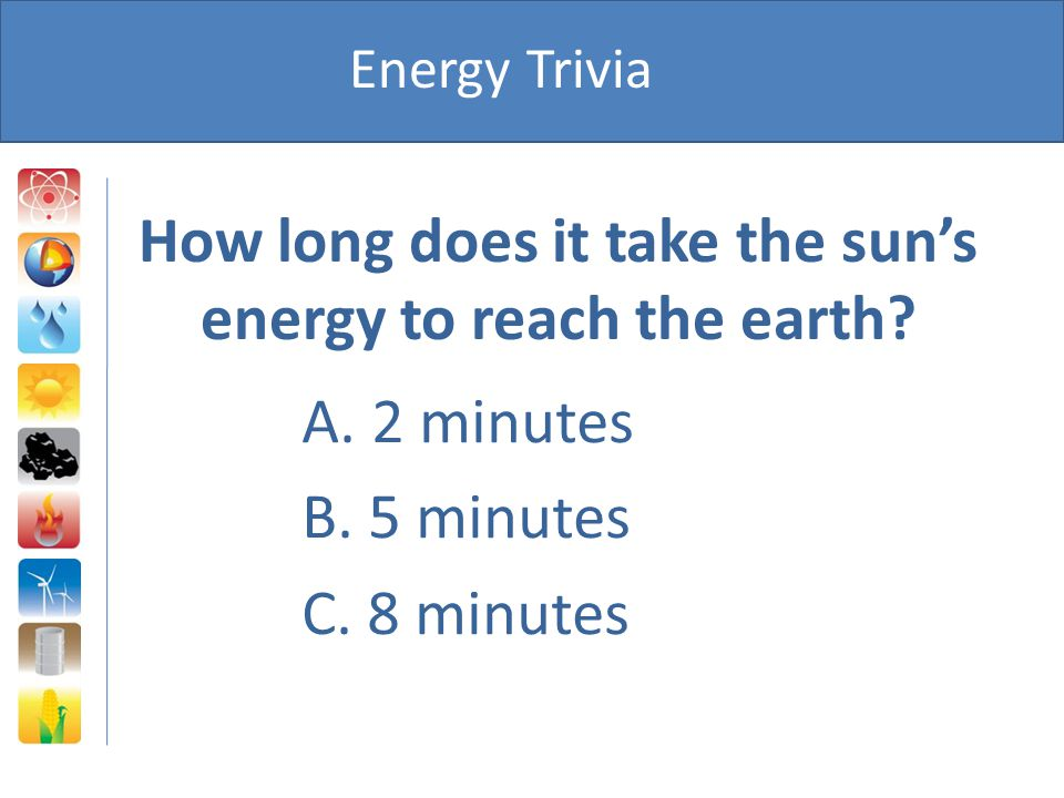How long does it take the sun's energy to reach the earth