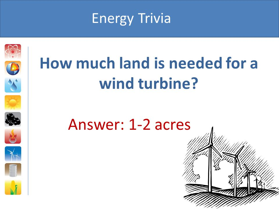 How much land is needed for a wind turbine