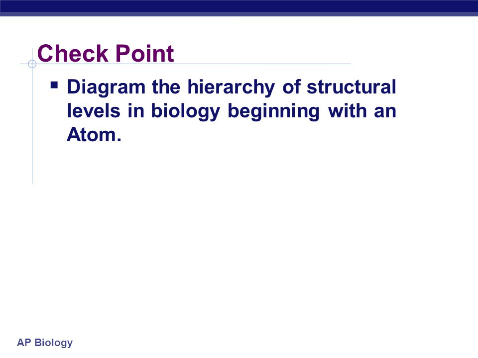 Check Point Diagram the hierarchy of structural levels in biology beginning with an Atom.
