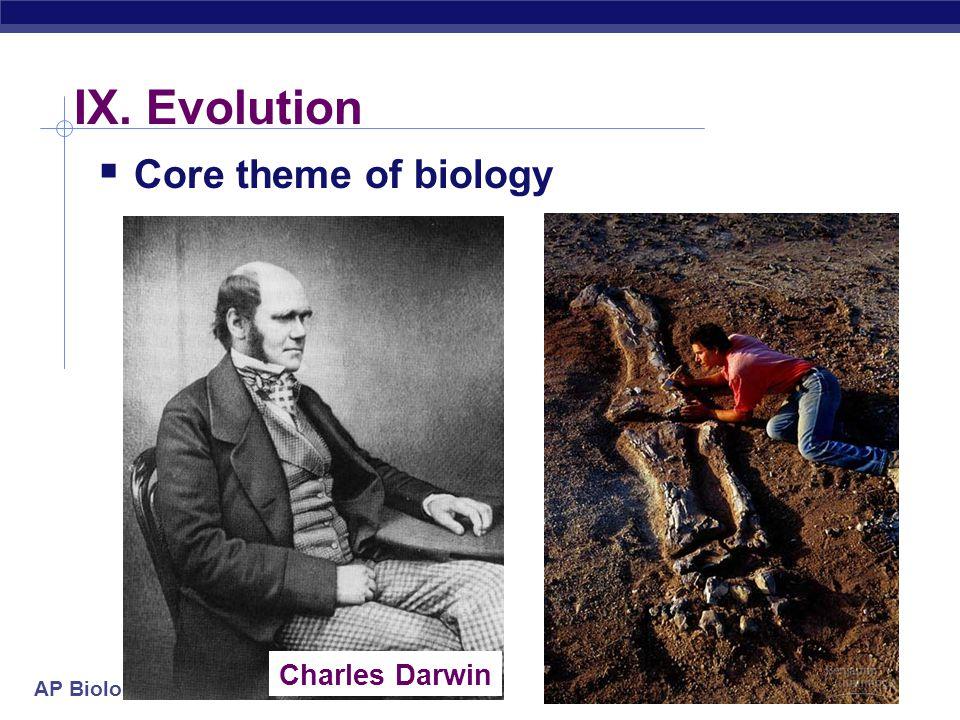 IX. Evolution Core theme of biology Charles Darwin