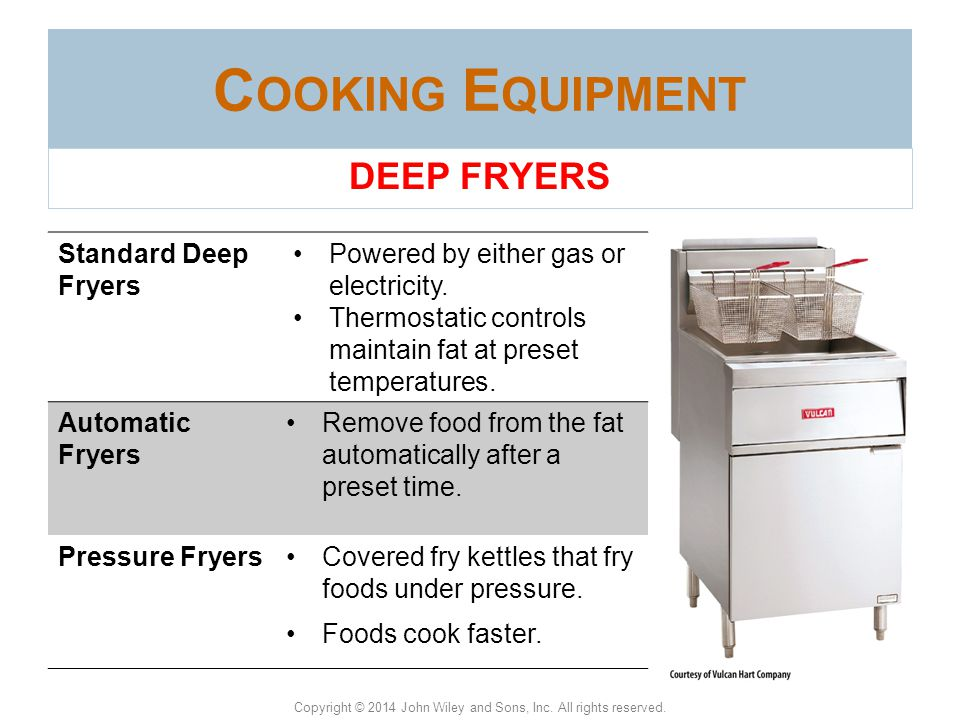 Cooking Equipment DEEP FRYERS Standard Deep Fryers