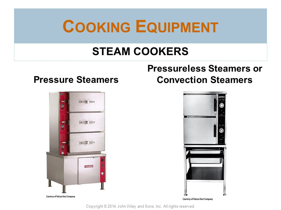 Pressureless Steamers or Convection Steamers