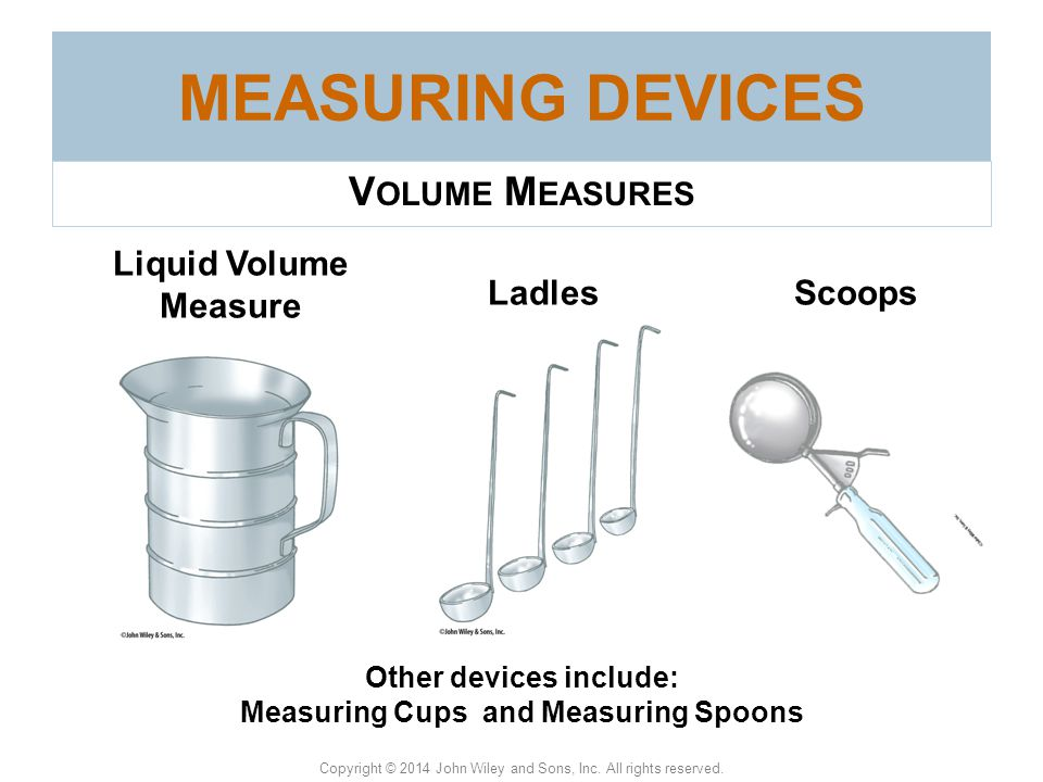 Other devices include: Measuring Cups and Measuring Spoons