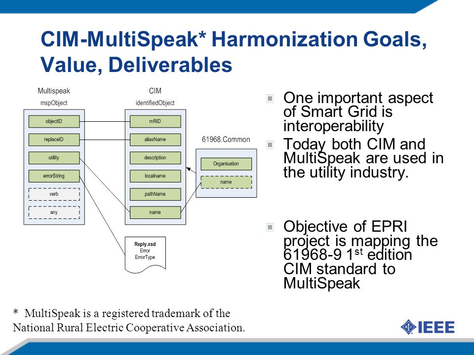 CIM-MultiSpeak* Harmonization Goals, Value, Deliverables
