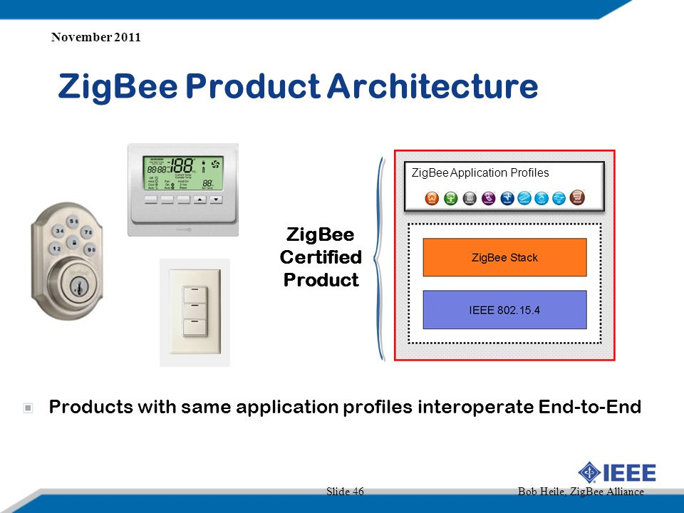 ZigBee Product Architecture