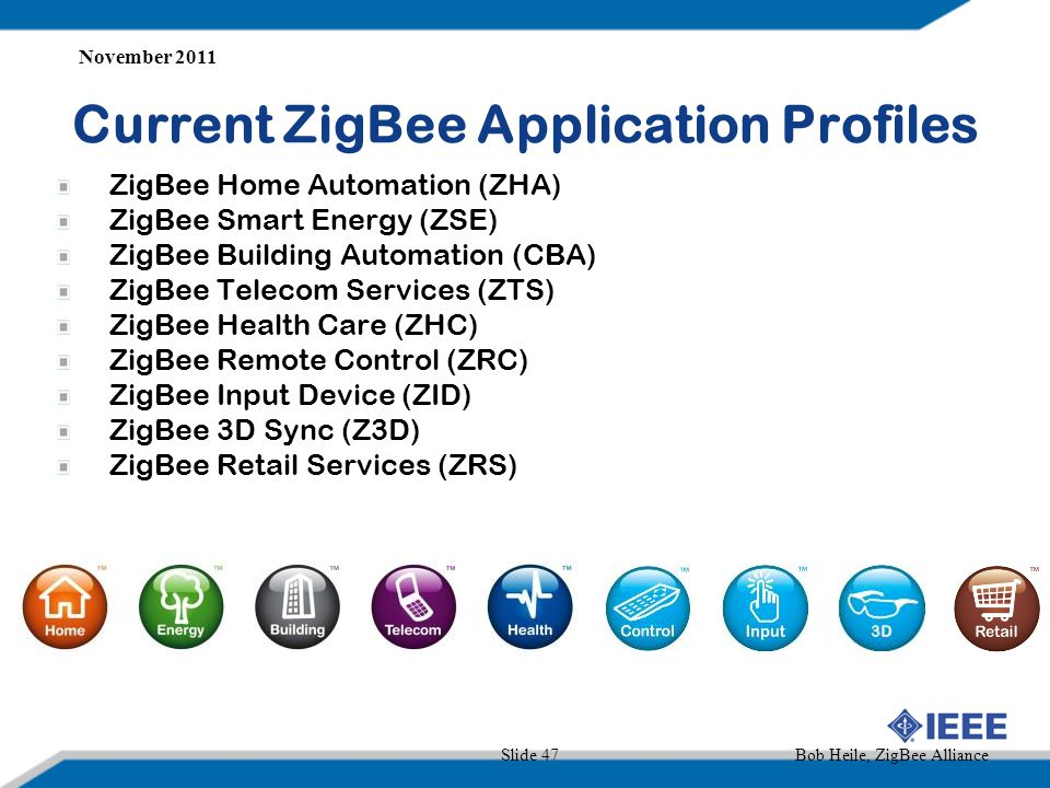 Current ZigBee Application Profiles