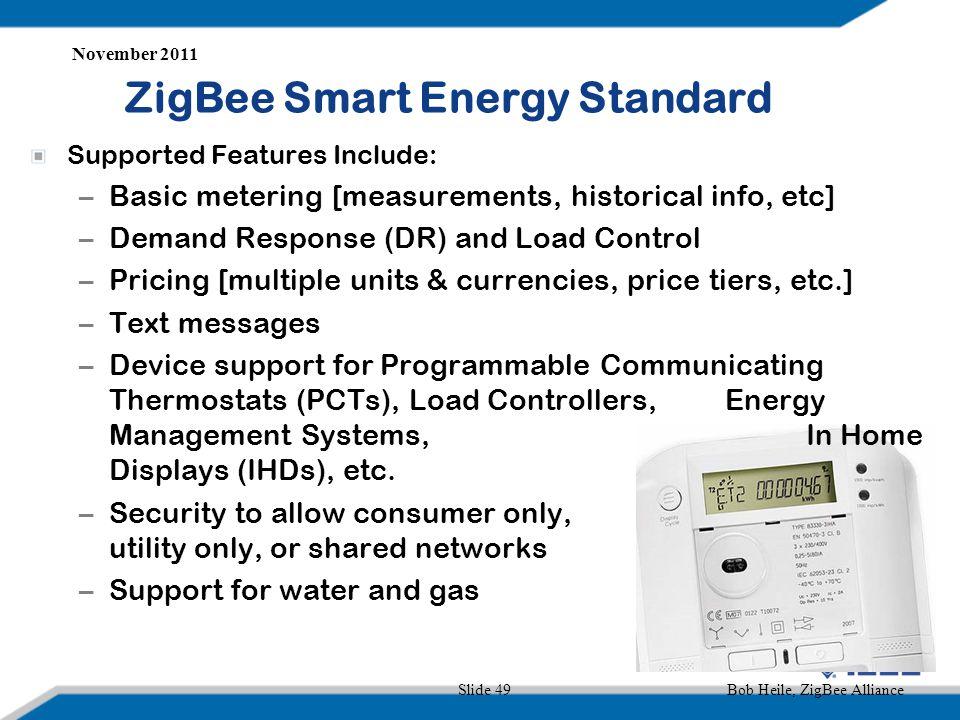 ZigBee Smart Energy Standard