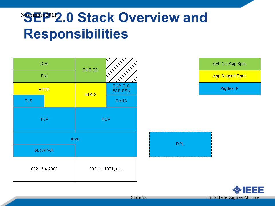 SEP 2.0 Stack Overview and Responsibilities