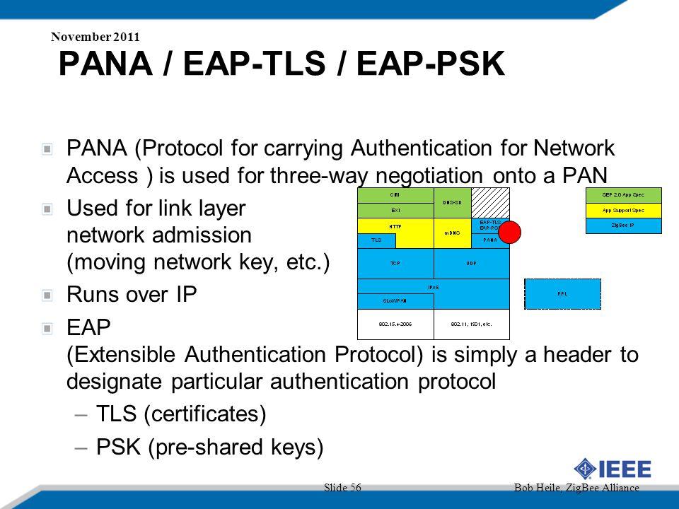 PANA / EAP-TLS / EAP-PSK