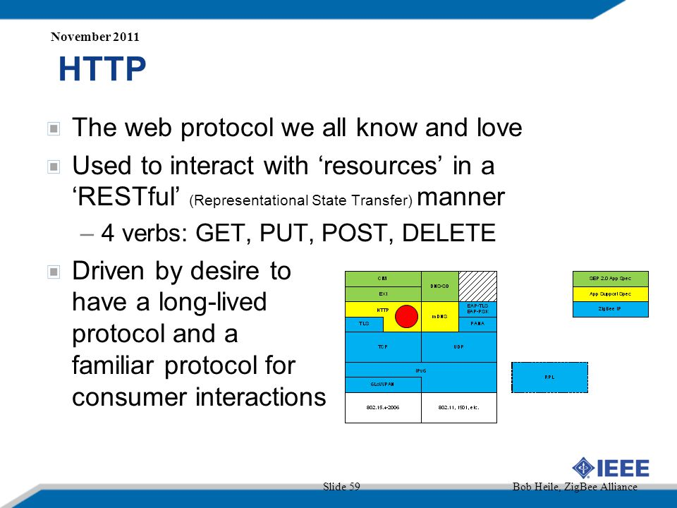 HTTP The web protocol we all know and love