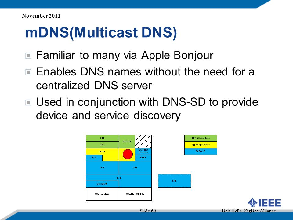 mDNS(Multicast DNS) Familiar to many via Apple Bonjour