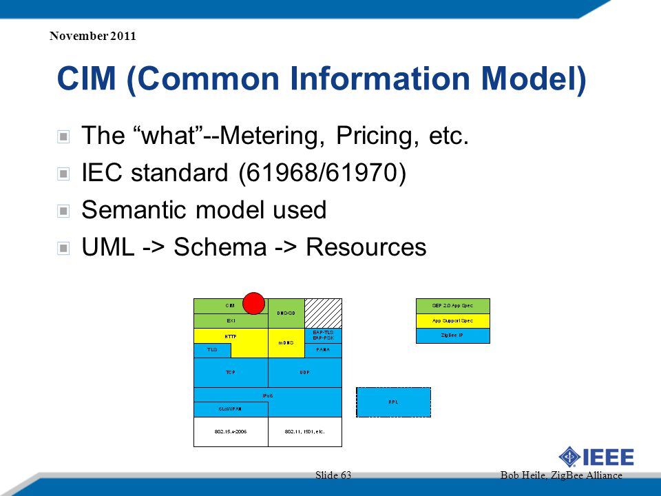 CIM (Common Information Model)