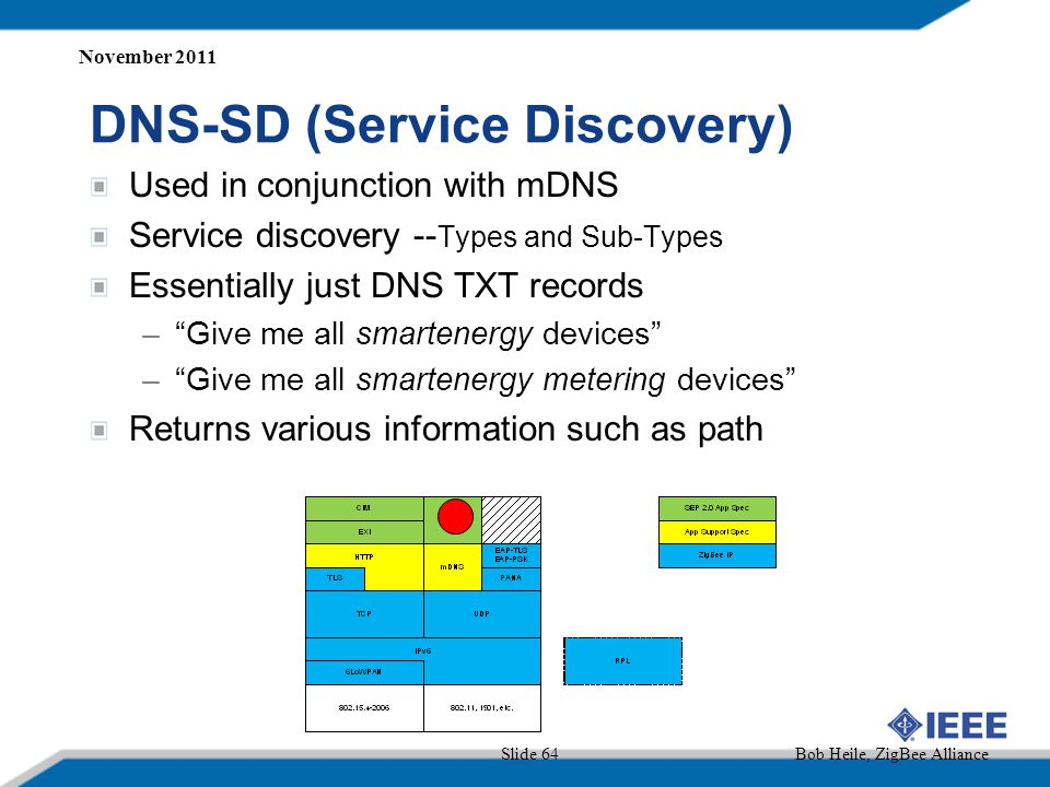 DNS-SD (Service Discovery)