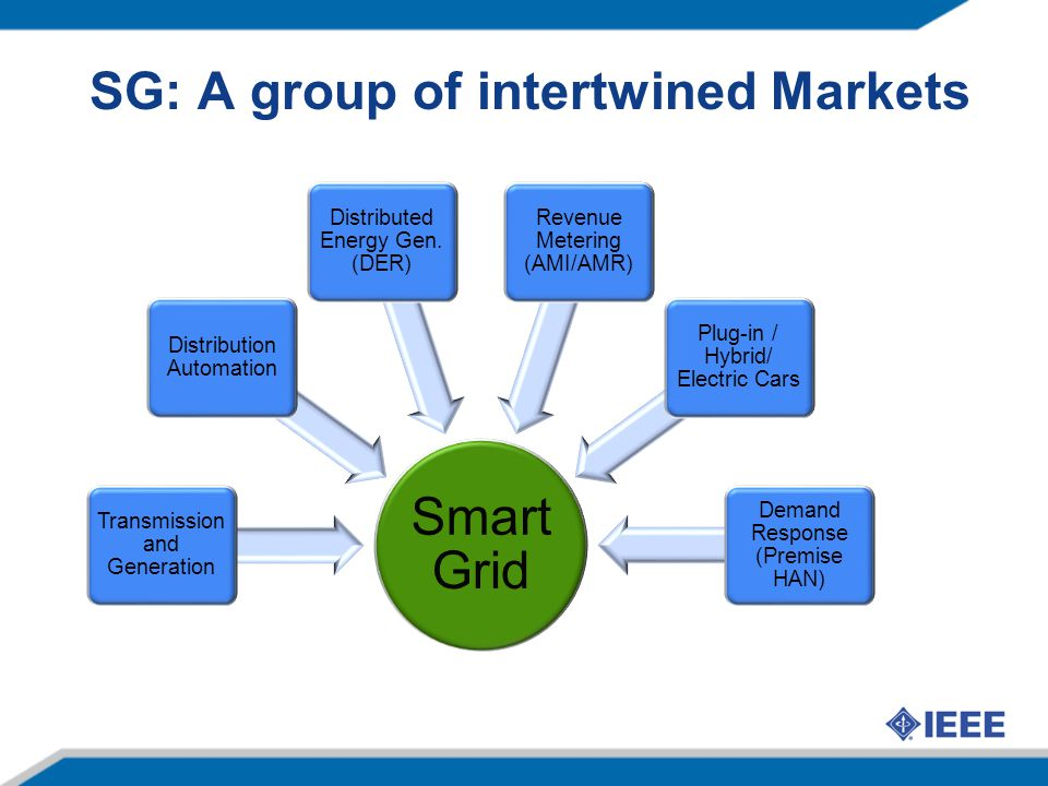 SG: A group of intertwined Markets