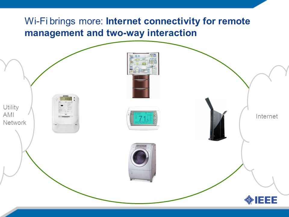 Wi-Fi brings more: Internet connectivity for remote management and two-way interaction