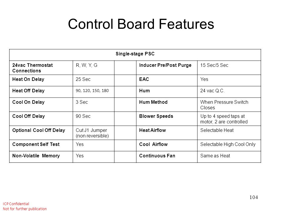 Control Board Features