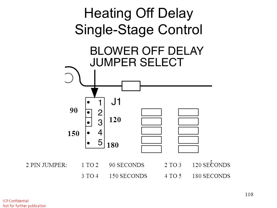 Heating Off Delay Single-Stage Control