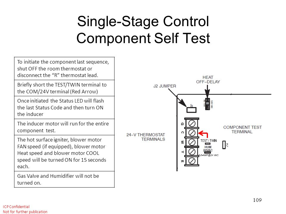 Single-Stage Control Component Self Test
