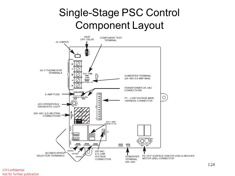 Single-Stage PSC Control Component Layout