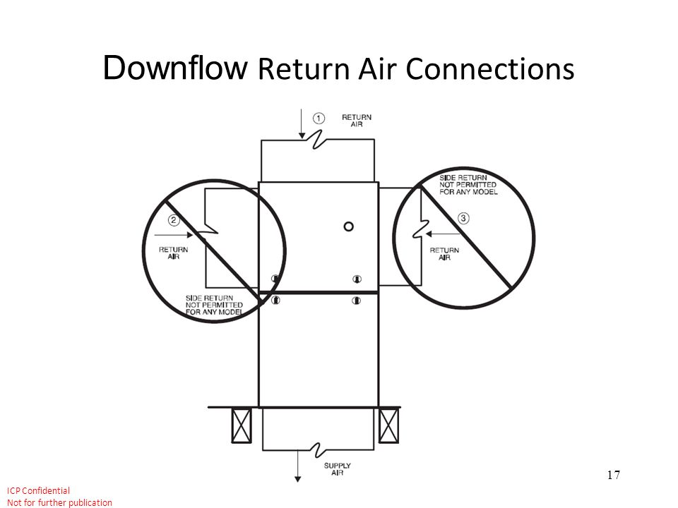 Downflow Return Air Connections